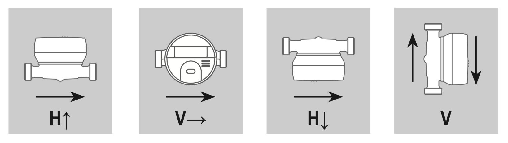 montážní polohy neovlivnitelný vodoměr SMARTm D